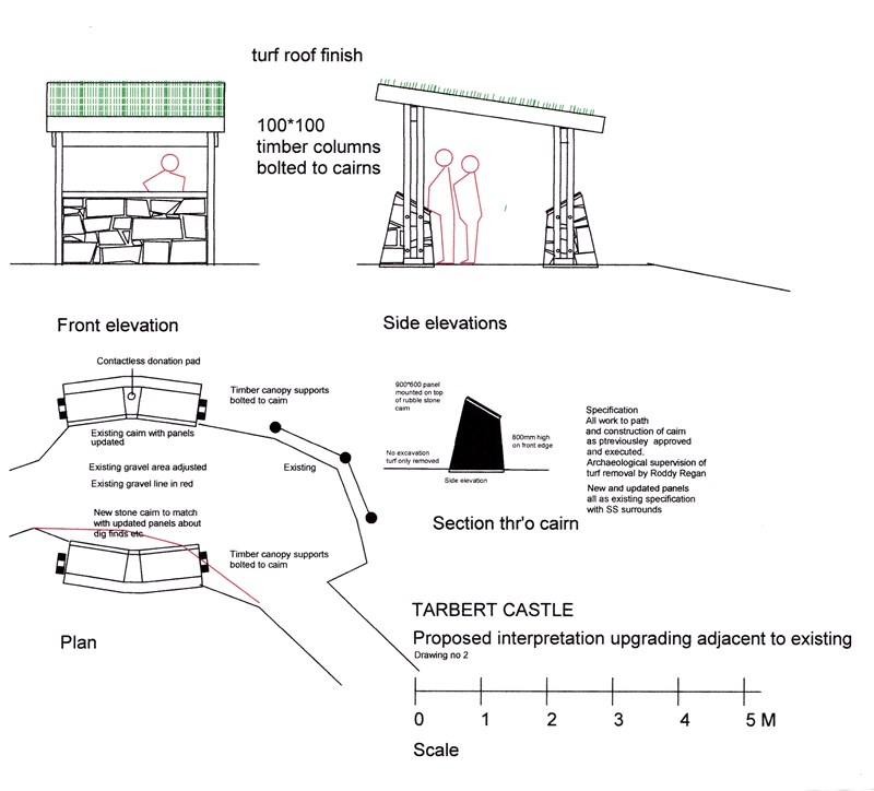 Design drawing for the 2020 Interpretation Centre