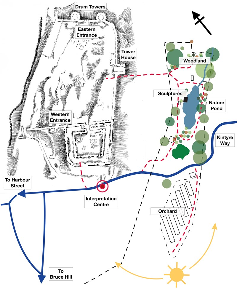 Map of Tarbert Castle Heritage Park (2021)