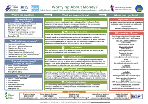 Worrying About Money?